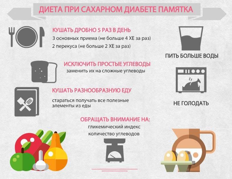 сахарный диабет диета и лечение