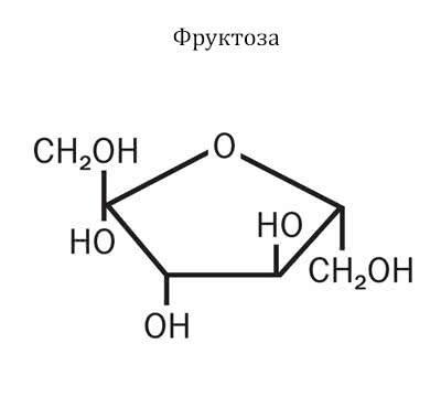 Химическая формула фруктозы